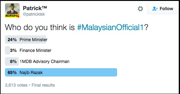 Patrick™ on Twitter Who do you think is MalaysianOfficial1