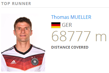 German cars are built for comfort and high performance. Image from FIFA.com