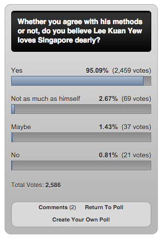Results from our story on Lee Kuan Yew's policies