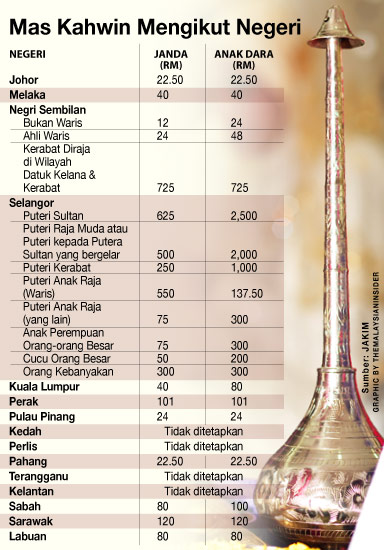 Image from http://www.themalaysianinsider.com
