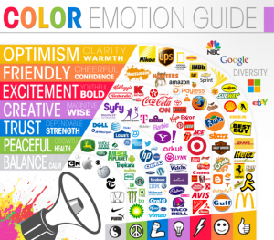So colorful, much positive meaning. Image from fastcompany.com