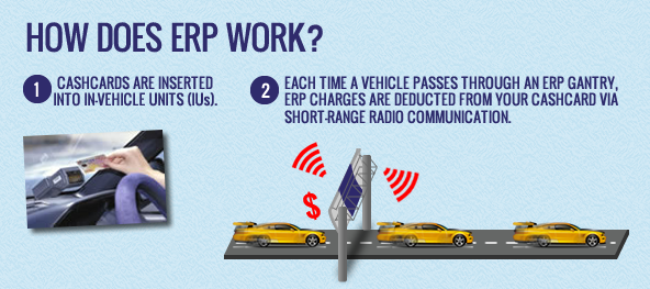 Singapore ERP gantry toll. Image from Land Transport Authority