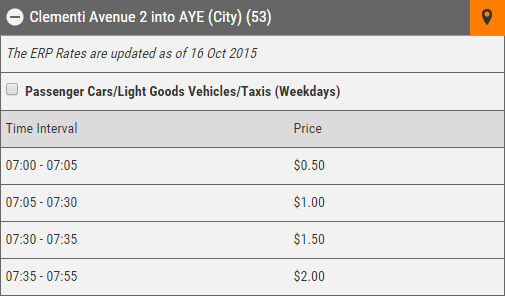 singapore ERP congestion charge rate Screenshot from MyTransport.sg.