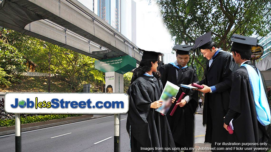 cilisos featured image jobless fresh graduates