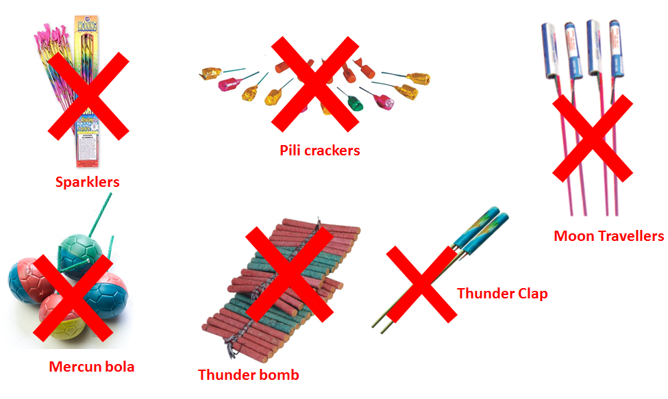 all banned fireworks