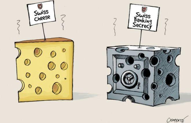 swiss cheese swiss bank