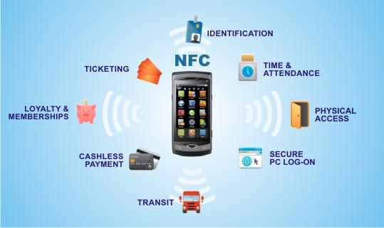 NFC near field communication Image from digitaldealer.com.