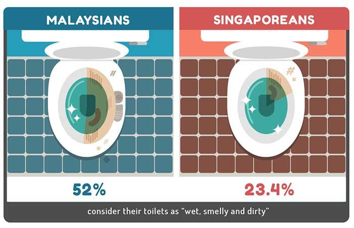 cilisos-toilet-survey-1