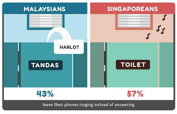 cilisos-toilet-survey-5