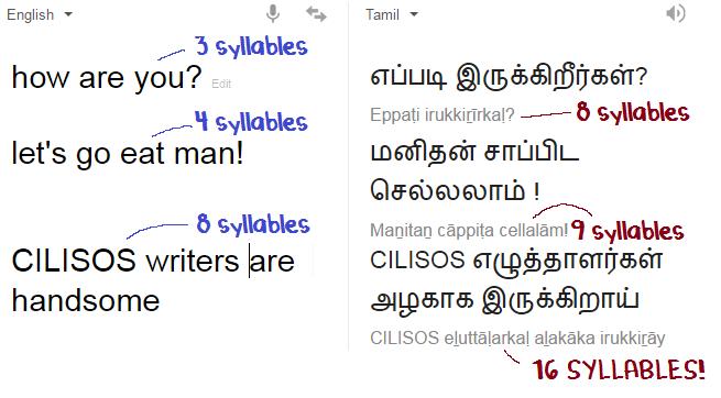 english tamil syllables CRAZY
