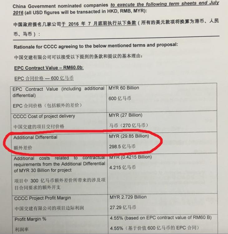 ecrl-agreement-china