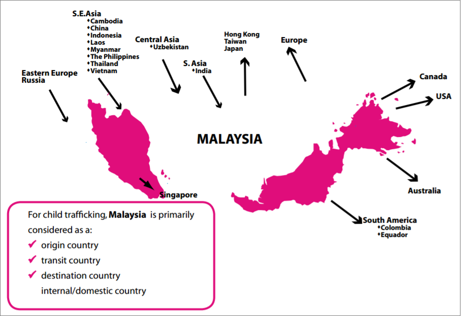 malaysia-origin-transit-destination-child-trafficking