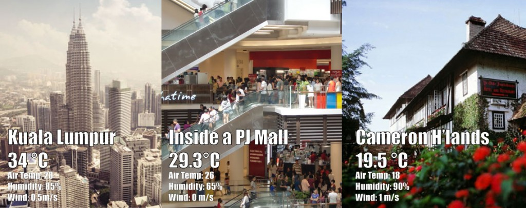 kl-cameron-mall-perceived-temperature