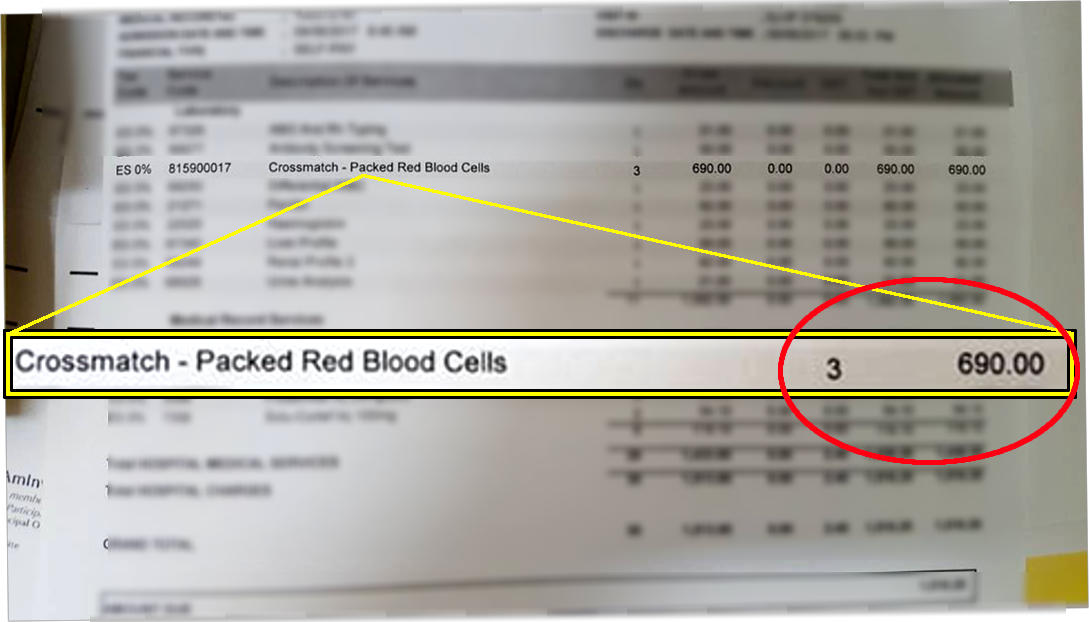From my blood transfusion bill: RM690 for 3 bags of blood!!