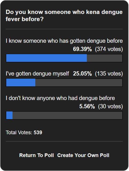dengue poll 1