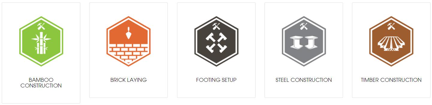 sedunia skill badges