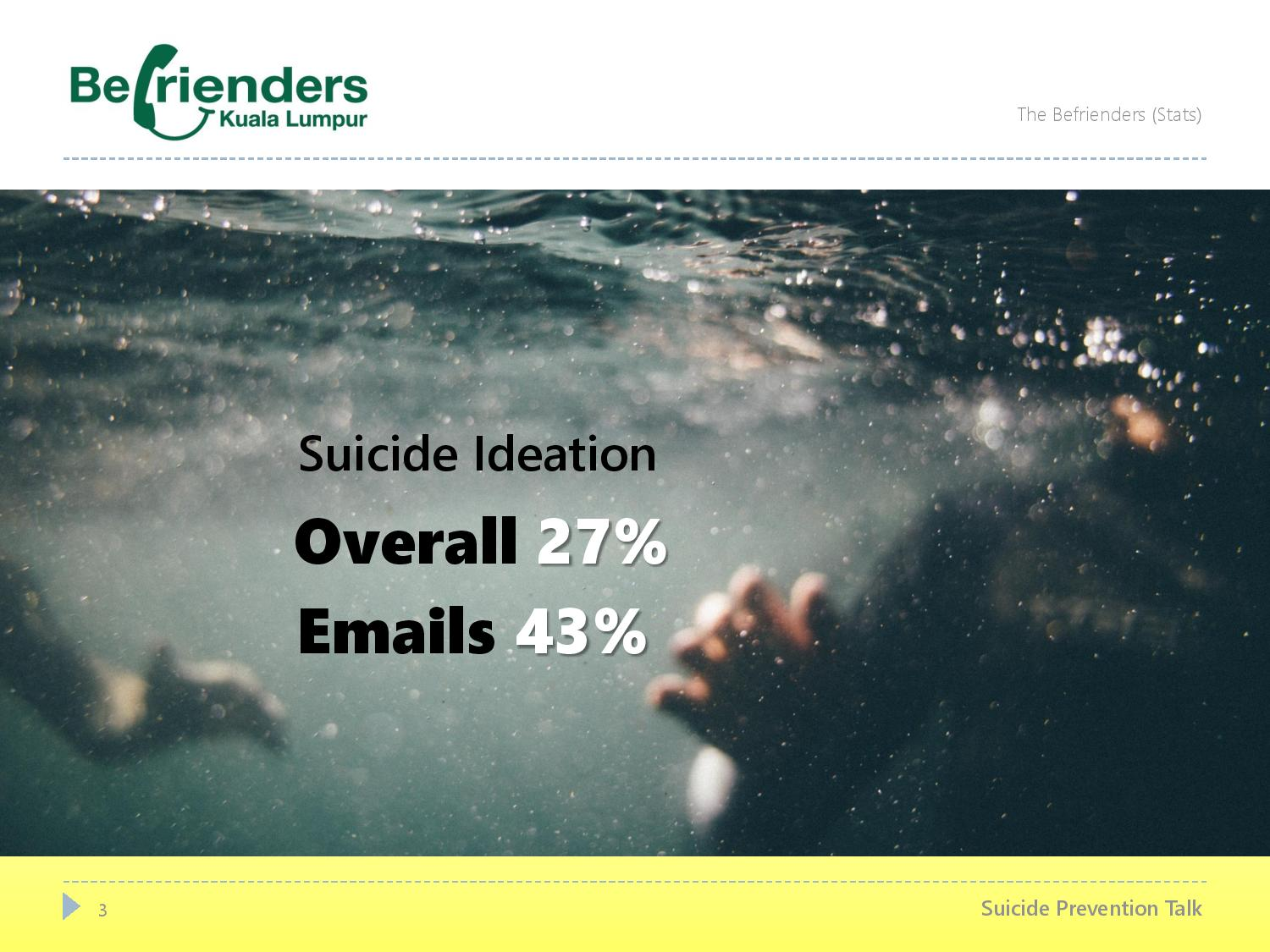 Even though there are more calls than emails, almost half of the people who email express the desire to die by suicide. Image courtesy of Befrienders KL.