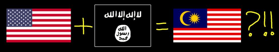 us isis malaysia flag