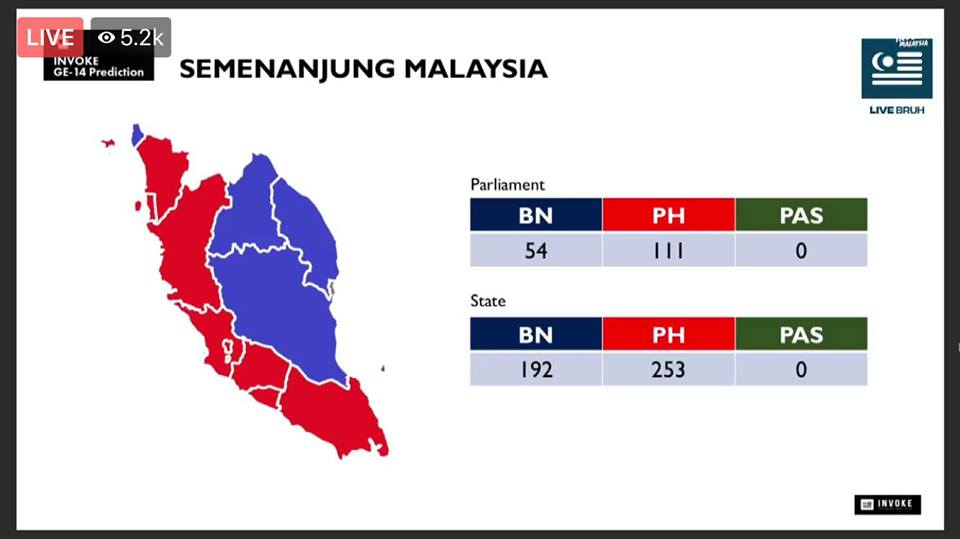 He was right about Harapan's win in Peninsula Malaysia. Image from Invoke