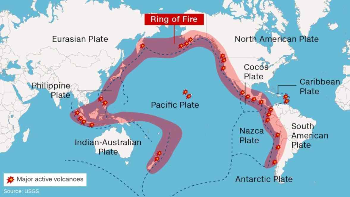 Ring of Fire. Image from Geology In