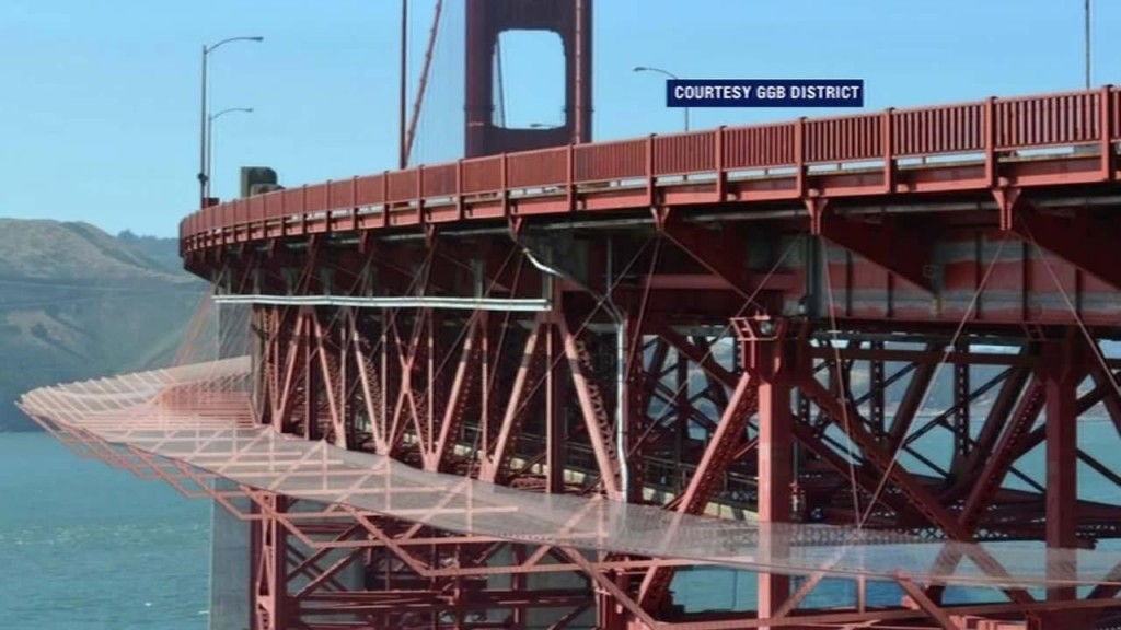 The suicide barrier on the Golden Gate Bridge. Image from ABC7