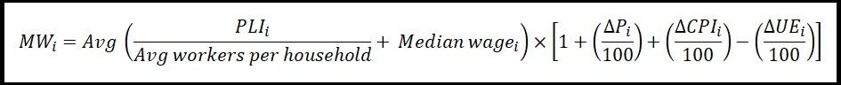 Equation based on ILO.