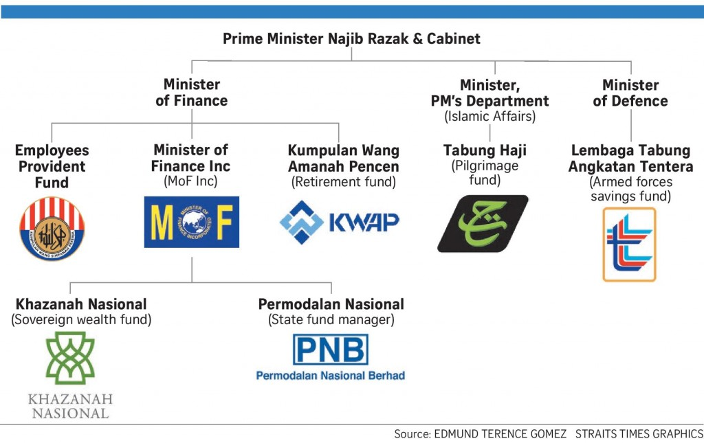 We know it's outdated but it's still helpful laa k. Image from The Straits Times