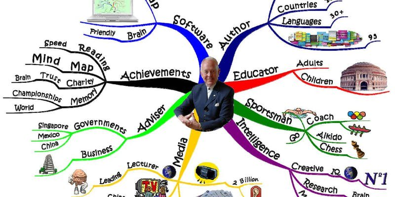 Tony Buzan (in the middle of the mind map). Img from The Irish Times taken from tonybuzan.com